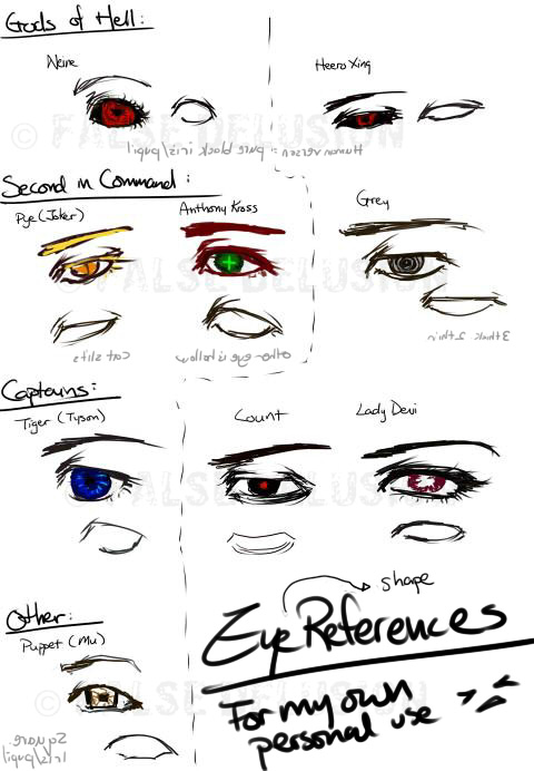Eye ref. For myself.