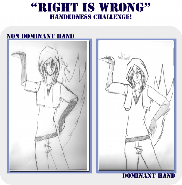 Left Vs Right hand meme