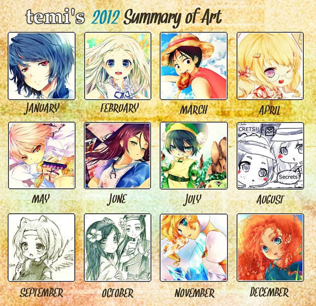 temi's 2012 art summary