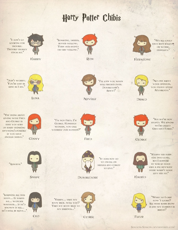 Harry Potter Chibis + Quotes