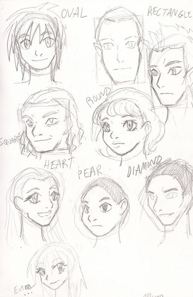 Different Faces study