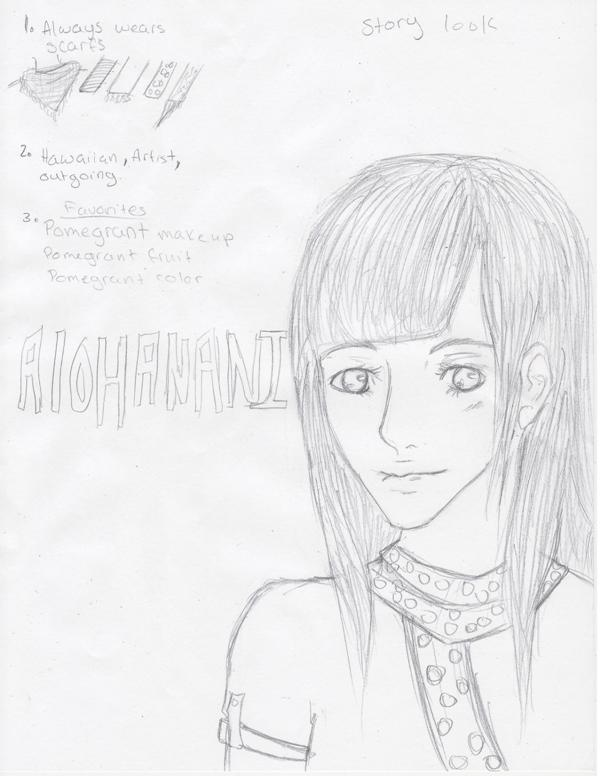 Anime Version of Alohanani