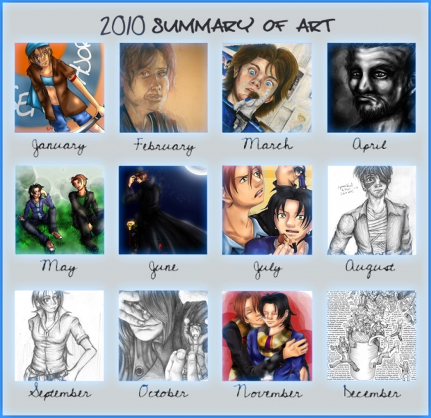 2010 Summary of Art