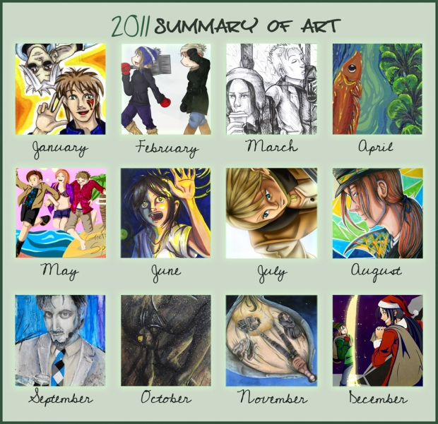 2011 Summary of Art